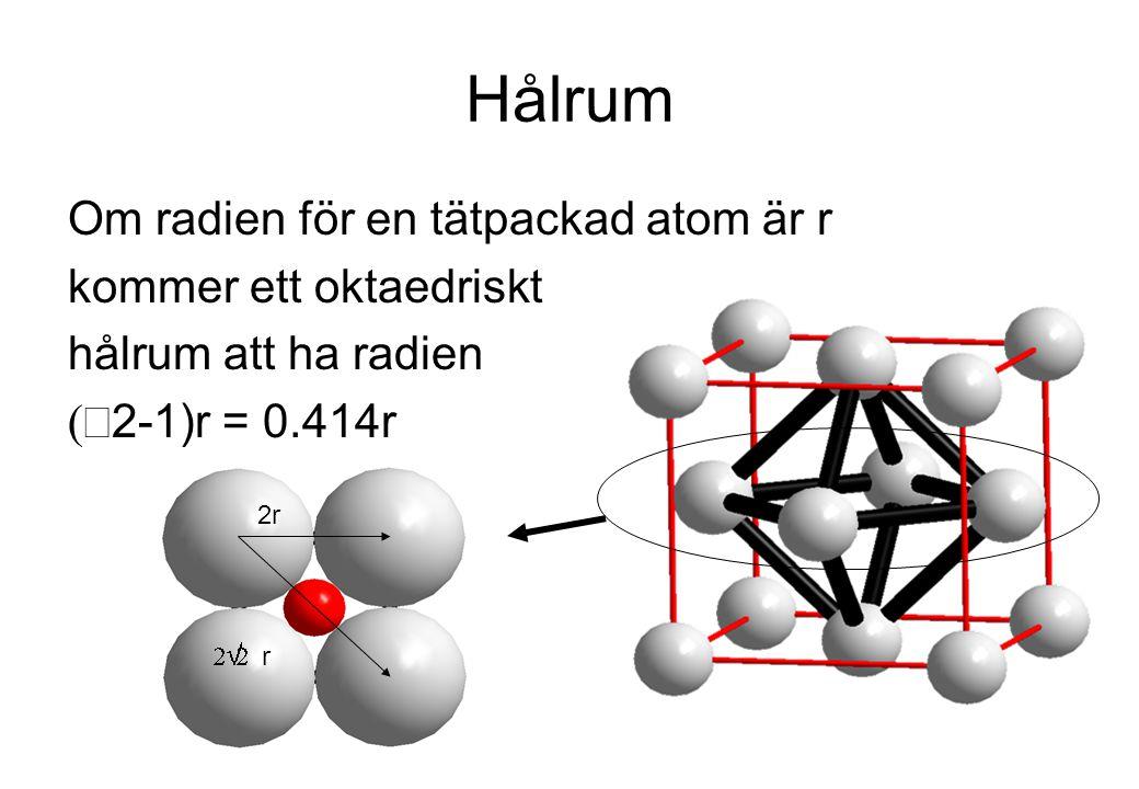 Hålrum Om radien för en tätpackad atom är r kommer ett oktaedriskt hålrum att ha radien  2-1)r = 0.414r 2r  r