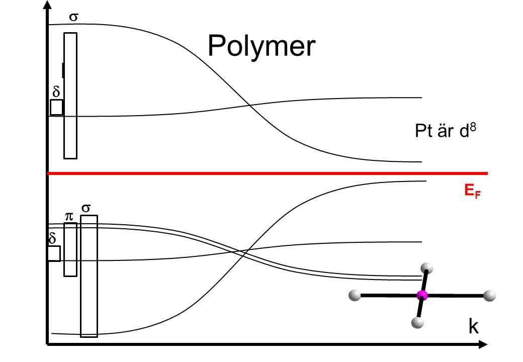 Polymer E      Pt är d 8 EFEF k