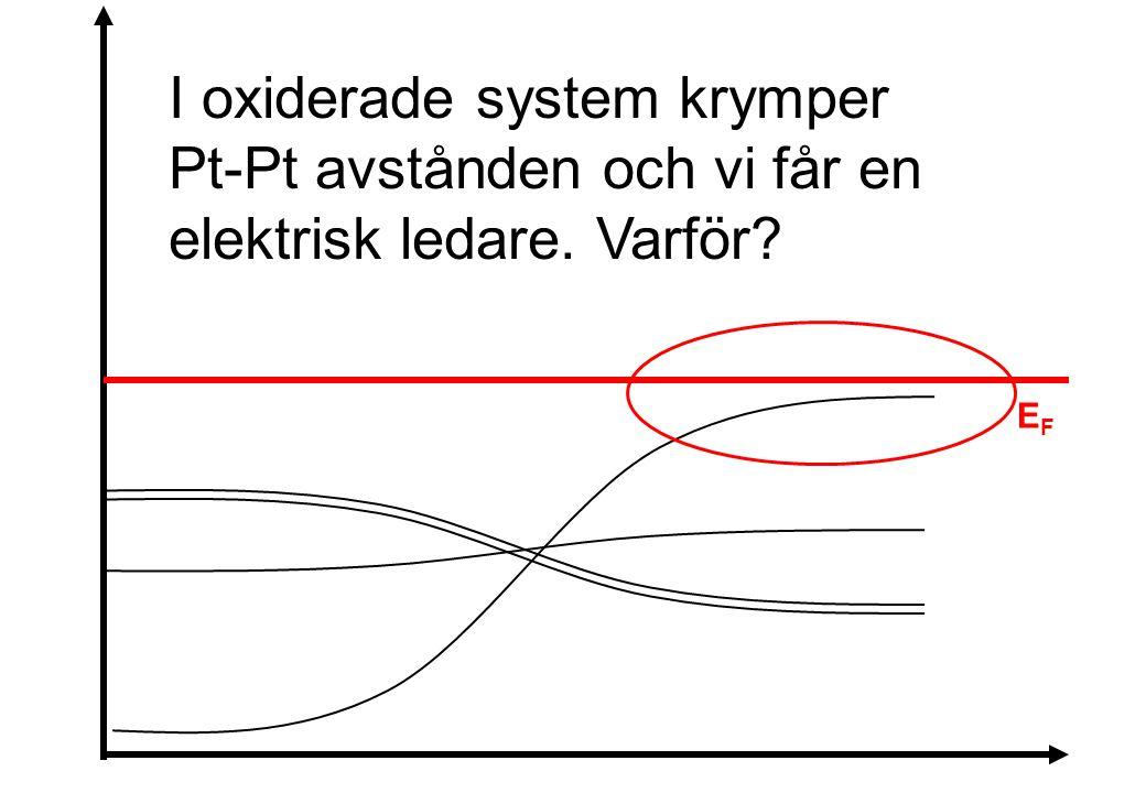 EFEF I oxiderade system krymper Pt-Pt avstånden och vi får en elektrisk ledare. Varför?