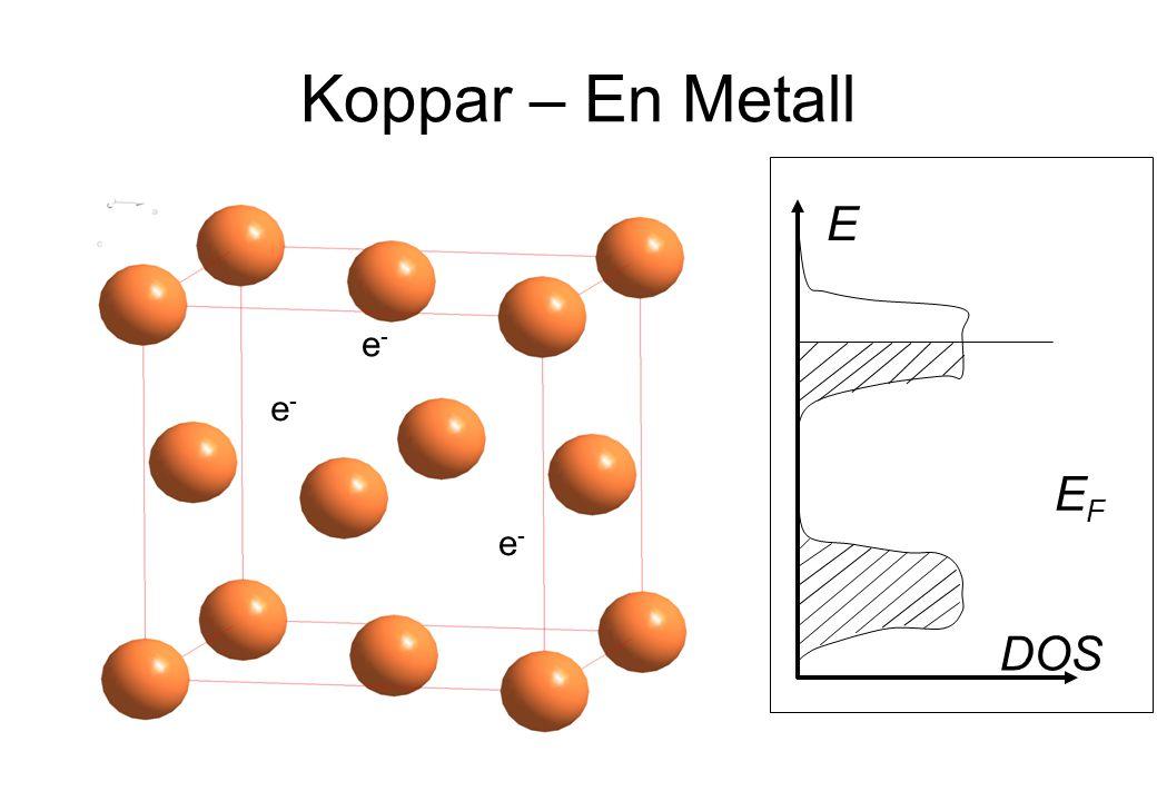 Koppar – En Metall Si har fyra valenselektroner och uppnår oktett genom att varje Si binder till fyra grannar. Resultatet är att alla elektroner delta