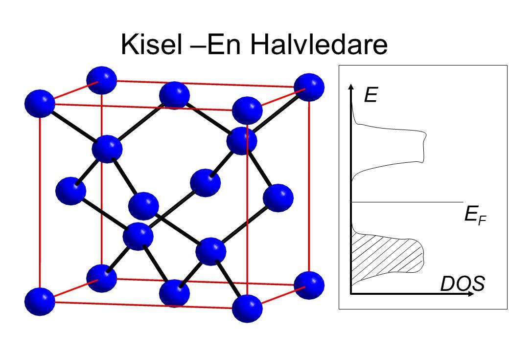 Kisel –En Halvledare Si har fyra valenselektroner och uppnår oktett genom att varje Si binder till fyra grannar. Resultatet är att alla elektroner del