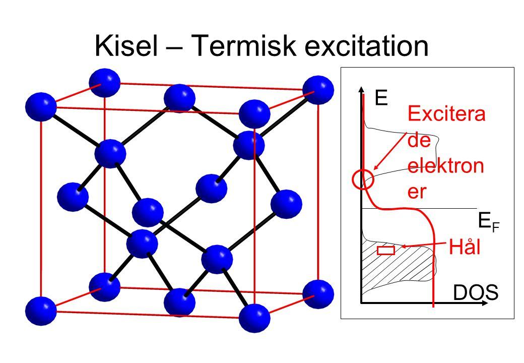 Kisel – Termisk excitation DOS E EFEF Excitera de elektron er Hål