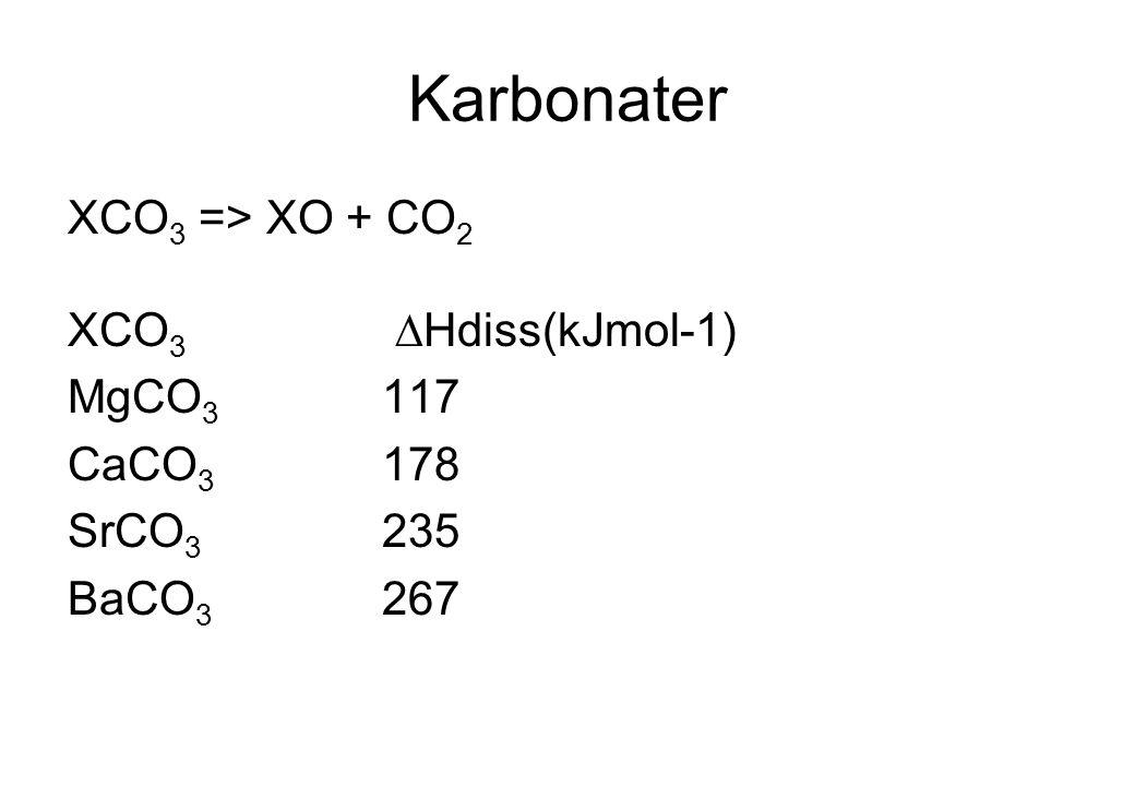 Karbonater XCO 3 => XO + CO 2 XCO 3  Hdiss(kJmol-1) MgCO 3 117 CaCO 3 178 SrCO 3 235 BaCO 3 267