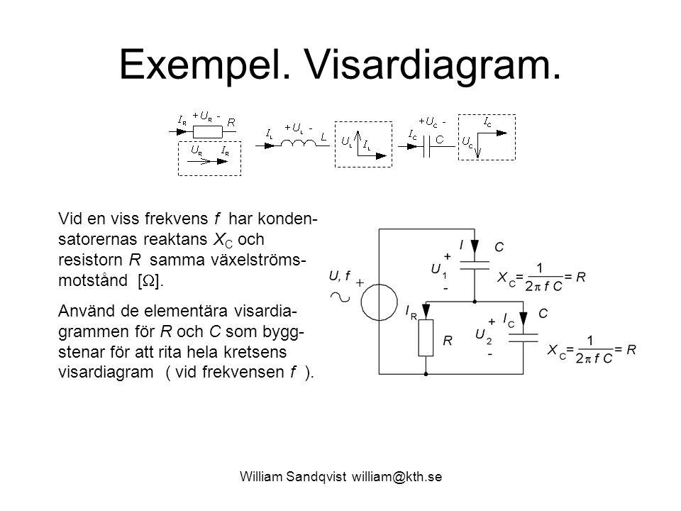 Exempel. Visardiagram. Vid en viss frekvens f har konden- satorernas reaktans X C och resistorn R samma växelströms- motstånd [  ]. Använd de element
