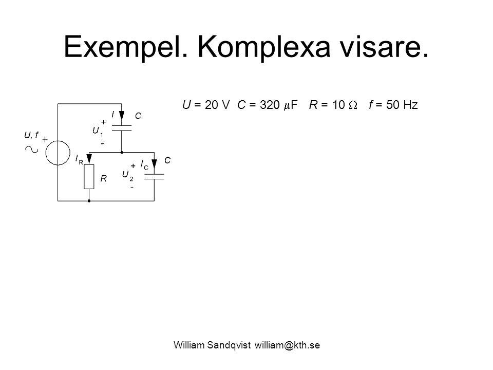 Exempel. Komplexa visare. U = 20 V C = 320  F R = 10  f = 50 Hz