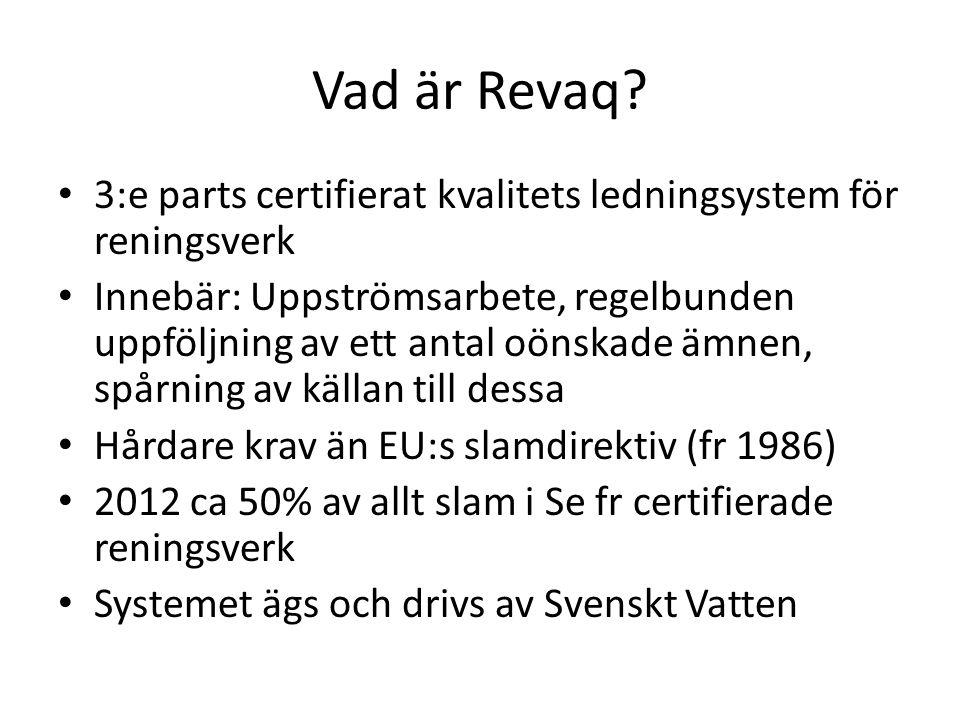 Vad är Revaq? 3:e parts certifierat kvalitets ledningsystem för reningsverk Innebär: Uppströmsarbete, regelbunden uppföljning av ett antal oönskade äm