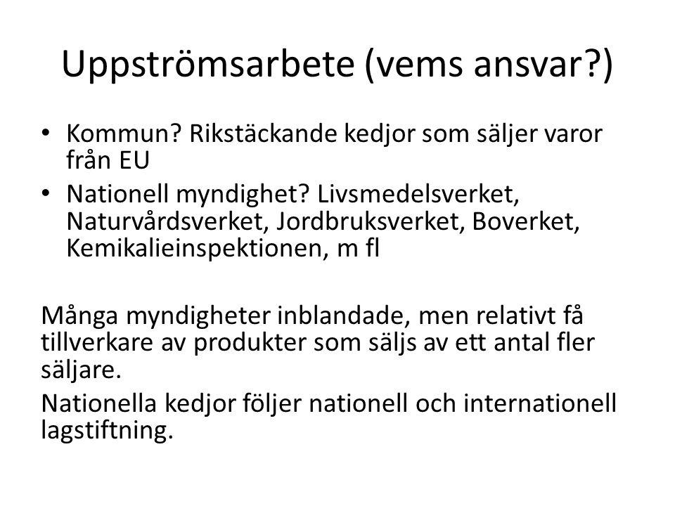 Uppströmsarbete (vems ansvar?) Kommun? Rikstäckande kedjor som säljer varor från EU Nationell myndighet? Livsmedelsverket, Naturvårdsverket, Jordbruks