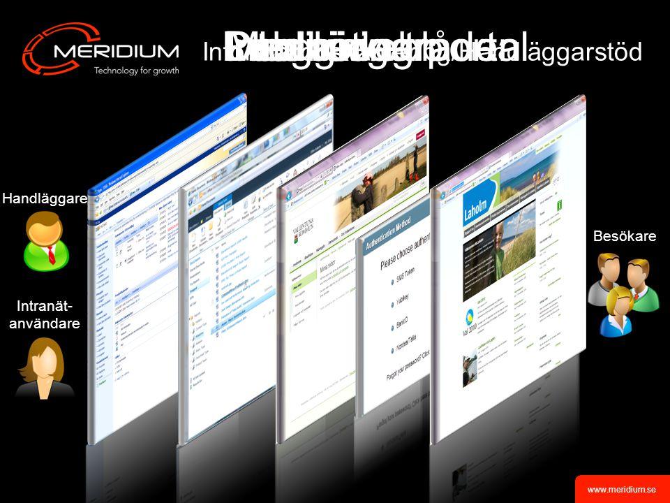 www.meridium.se Besökare Handläggare Utmaningar Publik webb Intranät- användare Tillgänglighet Användarvänlighet Dialog med medborgare Hålla informationen aktuell Sociala medier Ökad användning av smartphones Sökmotoroptimering Tillgänglighet Användarvänlighet Dialog med medborgare Hålla informationen aktuell Sociala medier Ökad användning av smartphones Sökmotoroptimering
