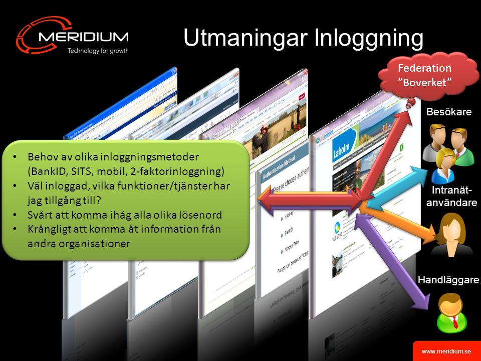 www.meridium.se Besökare Utmaningar Inloggning Behov av olika inloggningsmetoder (BankID, SITS, mobil, 2-faktorinloggning) Väl inloggad, vilka funktioner/tjänster har jag tillgång till.