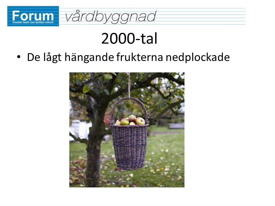 2000-tal De lågt hängande frukterna nedplockade