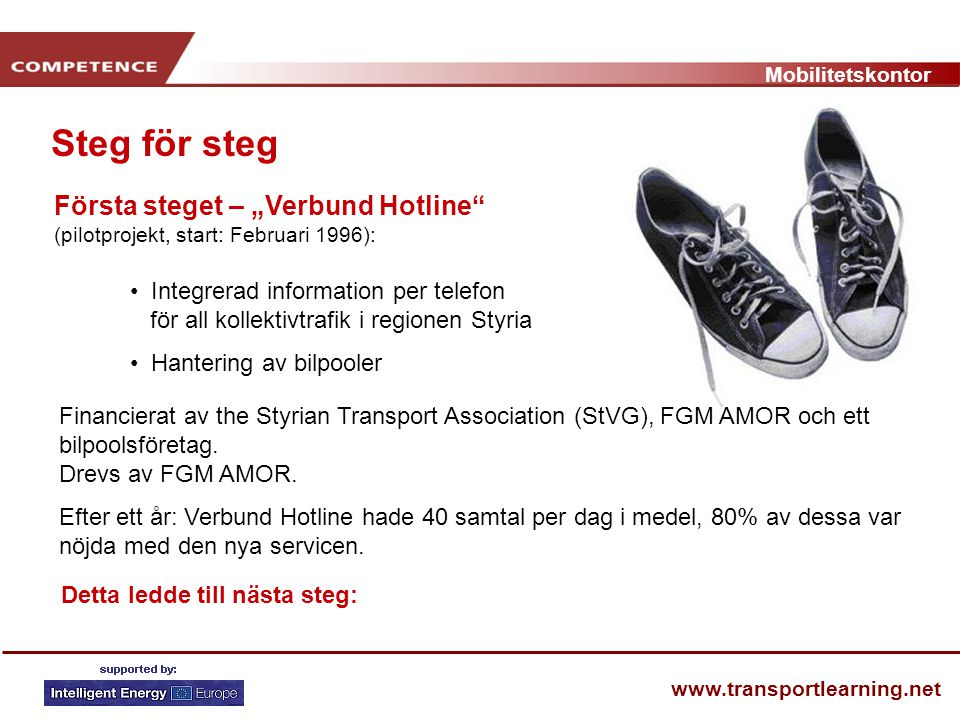 """Mobilitetskontor www.transportlearning.net Steg för steg Detta ledde till nästa steg: Första steget – """"Verbund Hotline"""" (pilotprojekt, start: Februari"""