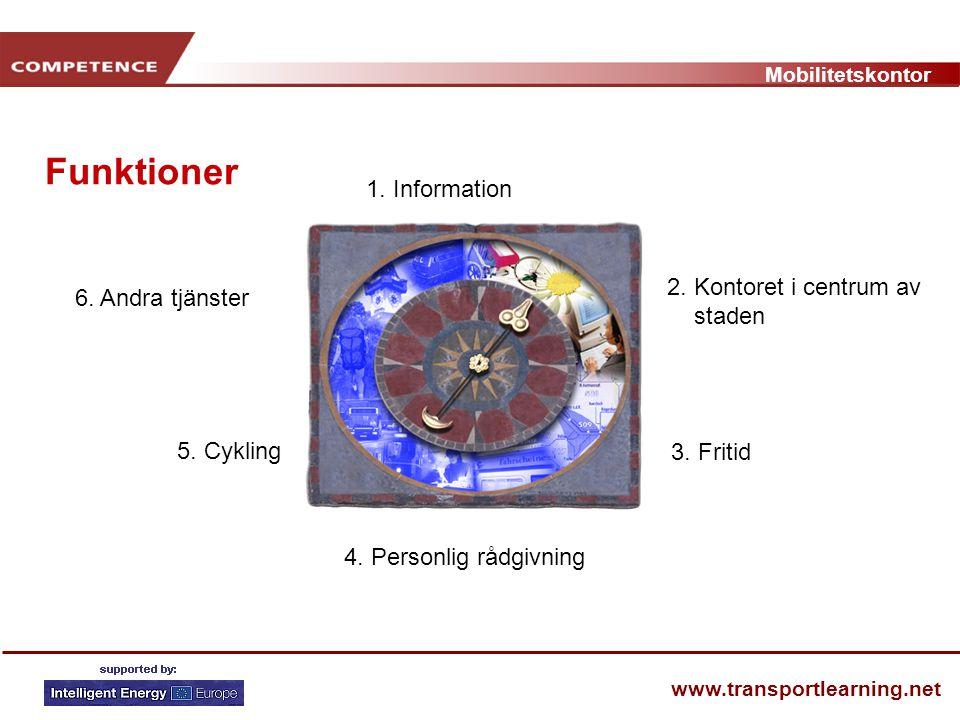 Mobilitetskontor www.transportlearning.net 1. Information 4. Personlig rådgivning 5. Cykling 6. Andra tjänster Funktioner 2. Kontoret i centrum av sta