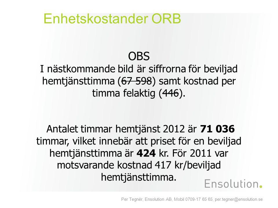 Per Tegnér, Ensolution AB, Mobil 0709-17 65 65, per.tegner@ensolution.se Enhetskostander ORB OBS I nästkommande bild är siffrorna för beviljad hemtjän