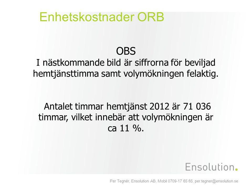 Per Tegnér, Ensolution AB, Mobil 0709-17 65 65, per.tegner@ensolution.se Enhetskostnader ORB OBS I nästkommande bild är siffrorna för beviljad hemtjän