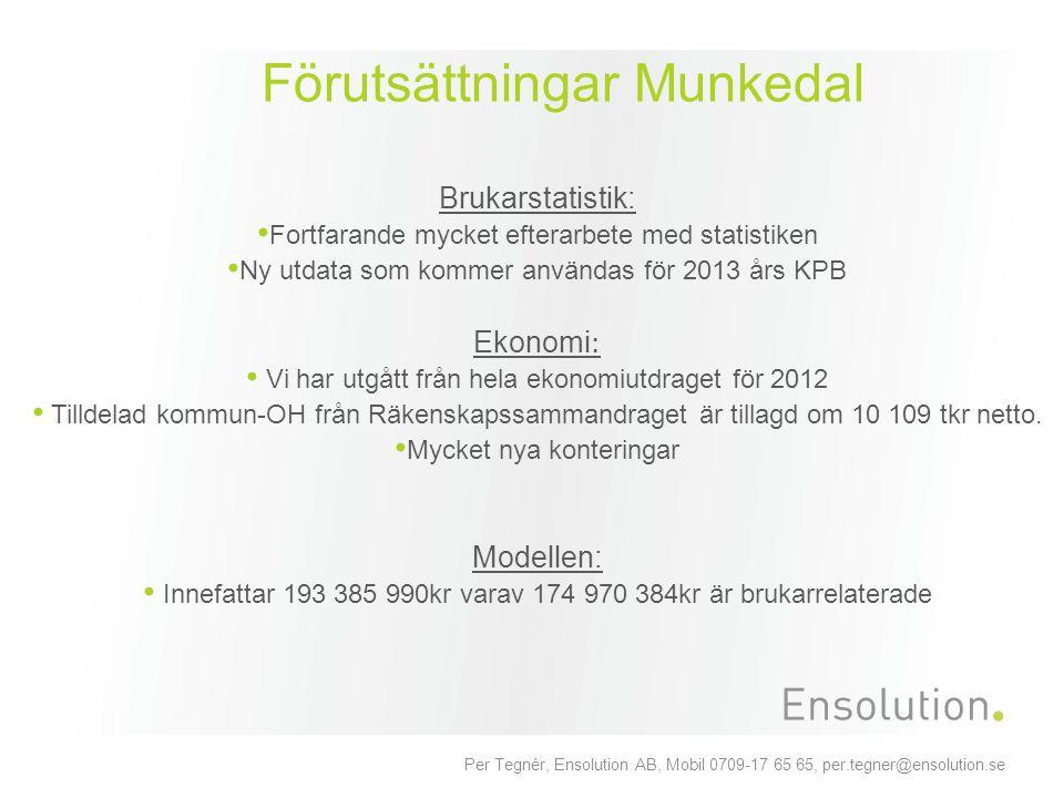 Per Tegnér, Ensolution AB, Mobil 0709-17 65 65, per.tegner@ensolution.se Kostnadsfördelning mellan verksamhetsområdena Munkedal 2011Nationellt 2011 Munkedal 2012