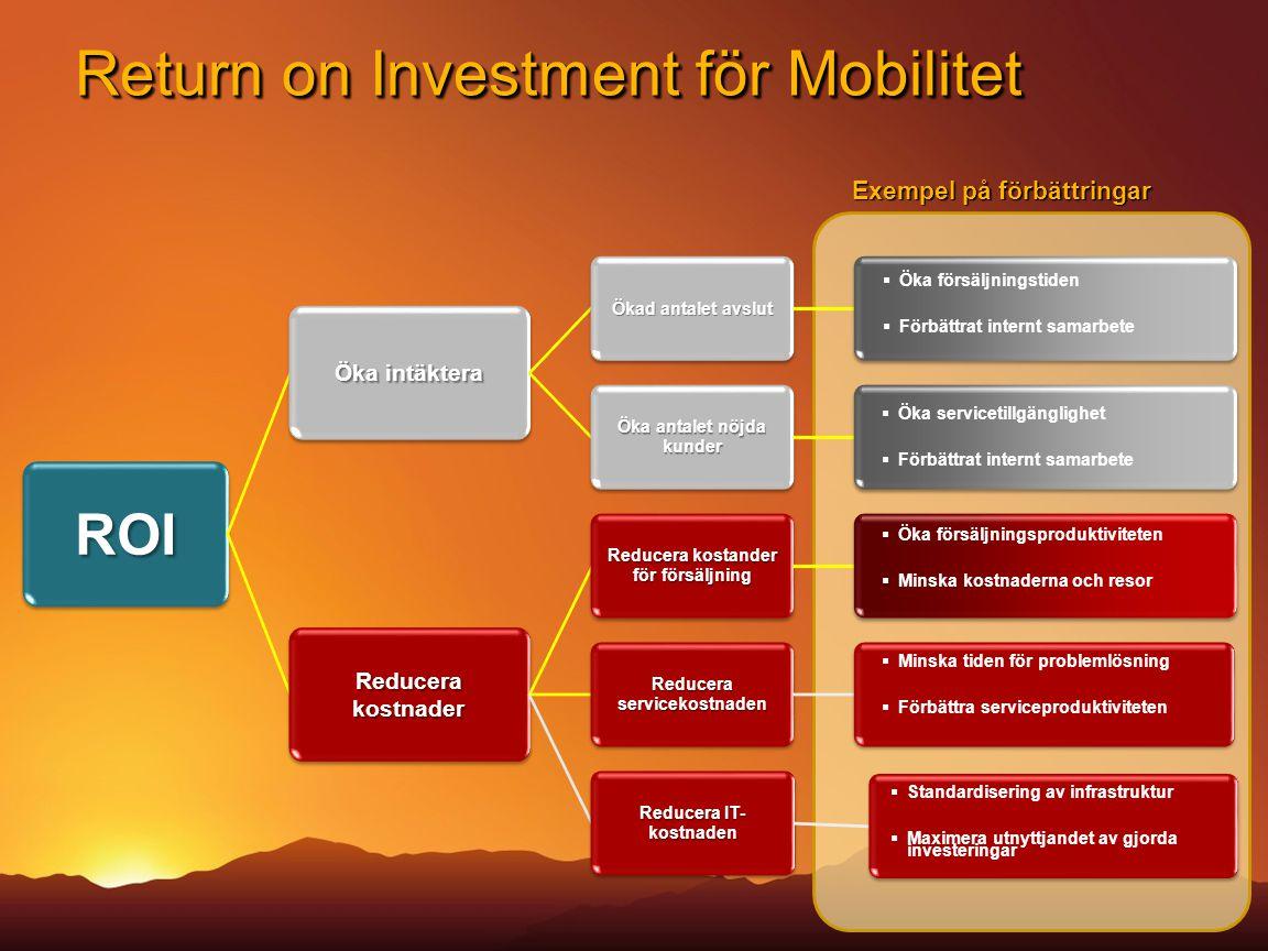 Return on Investment för Mobilitet  Öka försäljningstiden  Förbättrat internt samarbete  Öka servicetillgänglighet  Förbättrat internt samarbete 