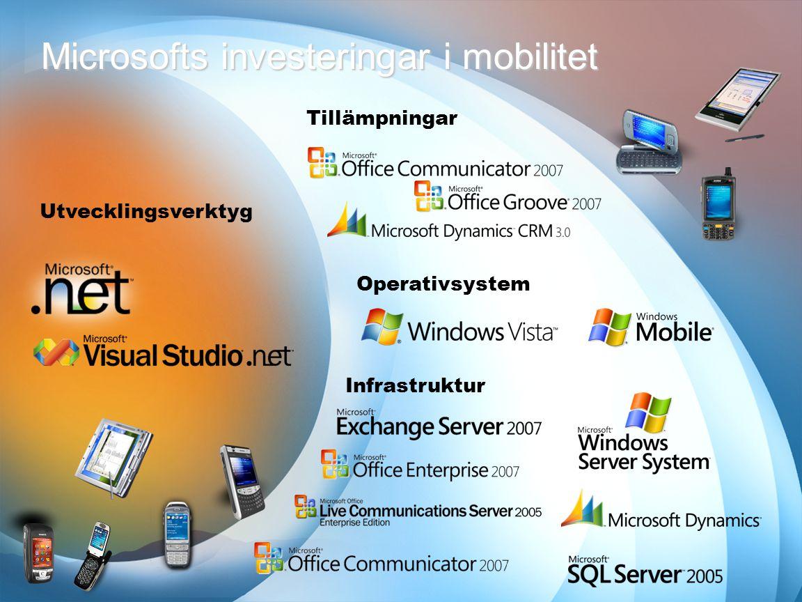 Microsofts investeringar i mobilitet Utvecklingsverktyg Tillämpningar Operativsystem Infrastruktur