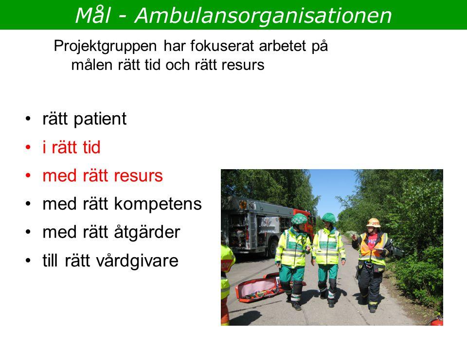 rätt patient i rätt tid med rätt resurs med rätt kompetens med rätt åtgärder till rätt vårdgivare Mål - Ambulansorganisationen Projektgruppen har foku