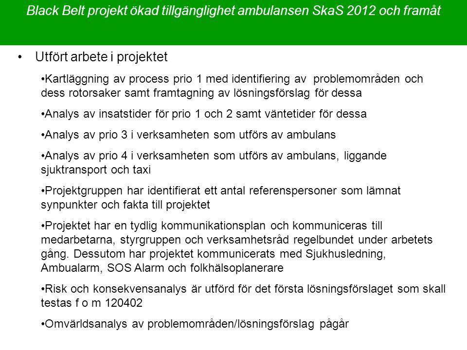 Black Belt projekt ökad tillgänglighet ambulansen SkaS 2012 och framåt Utfört arbete i projektet Kartläggning av process prio 1 med identifiering av p