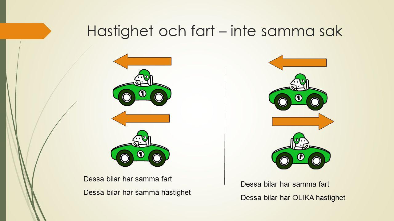Hastighet och fart – inte samma sak Dessa bilar har samma fart Dessa bilar har samma hastighet Dessa bilar har samma fart Dessa bilar har OLIKA hastighet