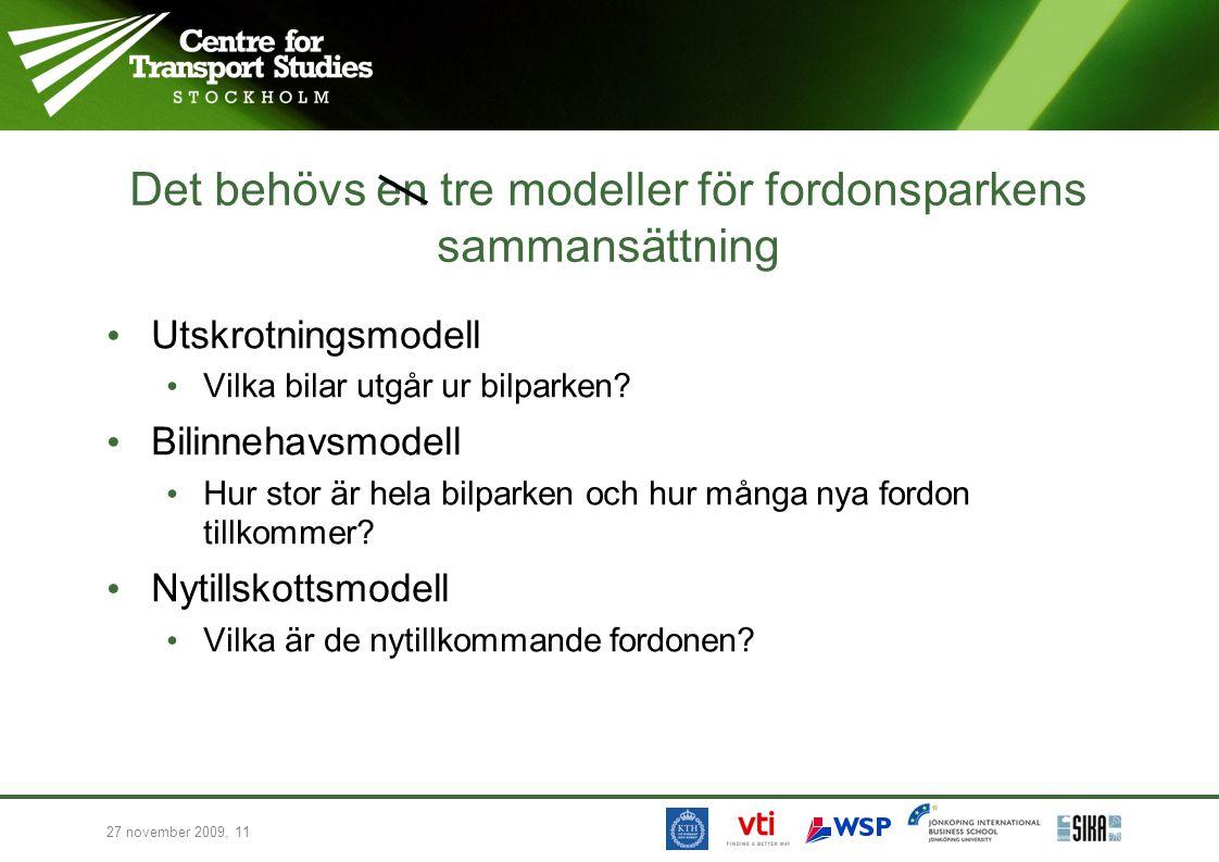 27 november 2009, 11 Det behövs en tre modeller för fordonsparkens sammansättning Utskrotningsmodell Vilka bilar utgår ur bilparken? Bilinnehavsmodell