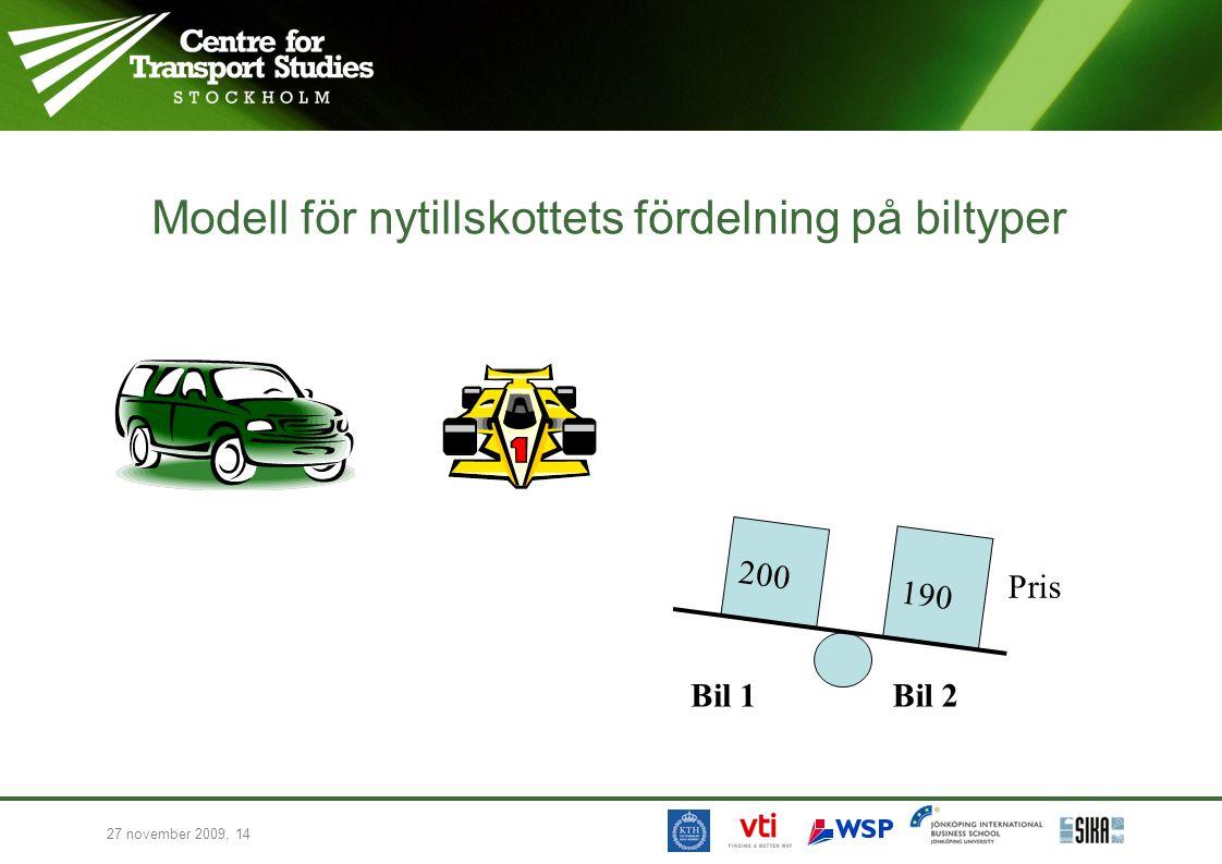 27 november 2009, 14 Pris 200 190 Bil 1Bil 2 Modell för nytillskottets fördelning på biltyper
