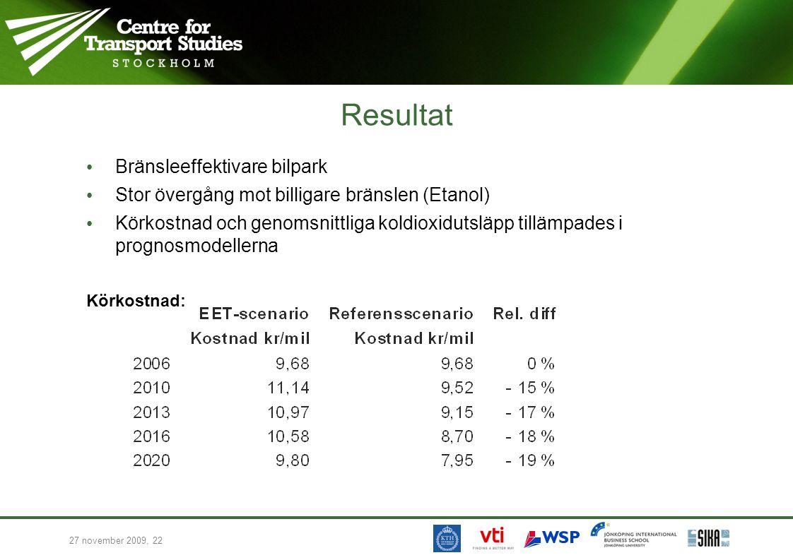 27 november 2009, 22 Resultat Bränsleeffektivare bilpark Stor övergång mot billigare bränslen (Etanol) Körkostnad och genomsnittliga koldioxidutsläpp tillämpades i prognosmodellerna Körkostnad: