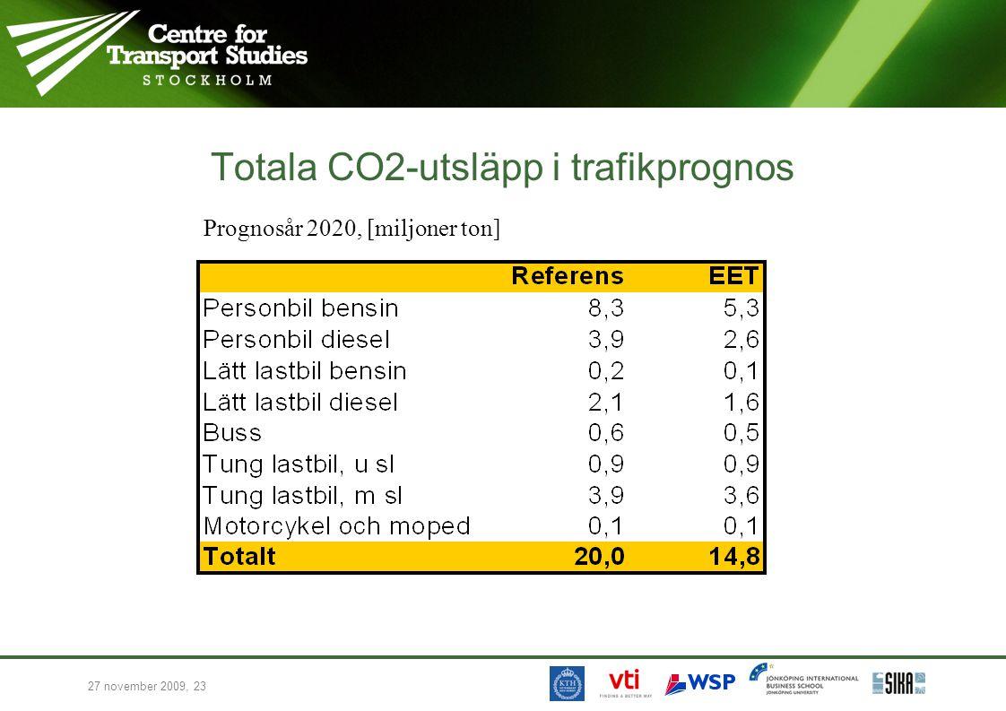 27 november 2009, 23 Totala CO2-utsläpp i trafikprognos Prognosår 2020, [miljoner ton]