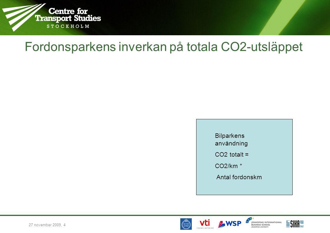 27 november 2009, 4 Fordonsparkens inverkan på totala CO2-utsläppet Bilparkens användning CO2 totalt = CO2/km * Antal fordonskm