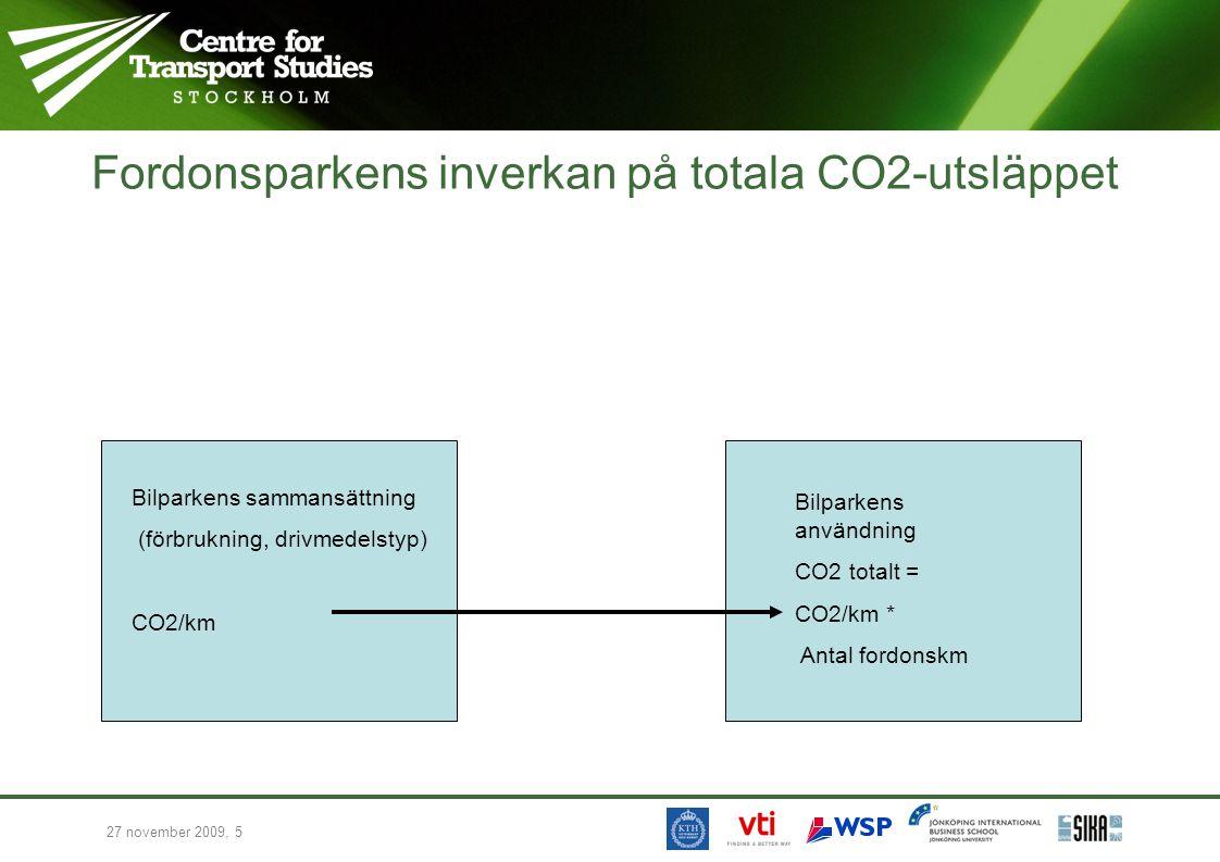 27 november 2009, 5 Fordonsparkens inverkan på totala CO2-utsläppet Bilparkens sammansättning (förbrukning, drivmedelstyp) CO2/km Bilparkens användning CO2 totalt = CO2/km * Antal fordonskm