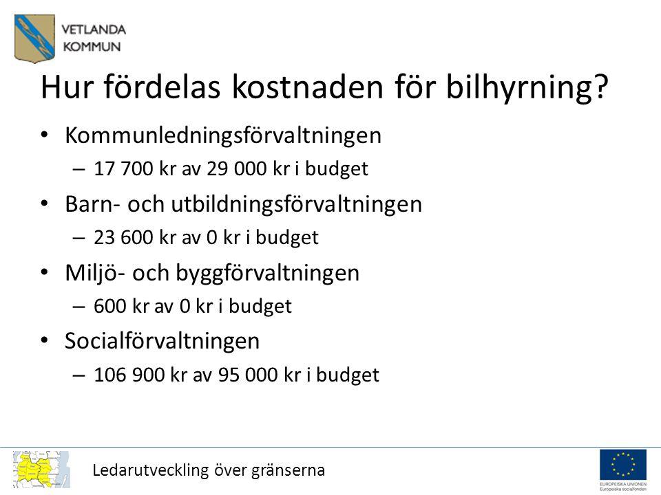 Ledarutveckling över gränserna Hur fördelas kostnaden för bilhyrning.