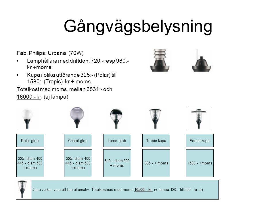 Gångvägsbelysning Fab. Philips. Urbana (70W) Lamphållare med driftdon. 720:- resp 980:- kr +moms Kupa i olika utförande 325:- (Polar) till 1580:- (Tro