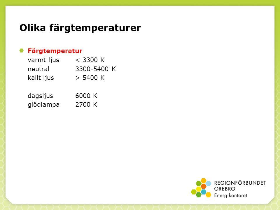 Olika färgtemperaturer Färgtemperatur varmt ljus < 3300 K neutral3300-5400 K kallt ljus > 5400 K dagsljus6000 K glödlampa2700 K