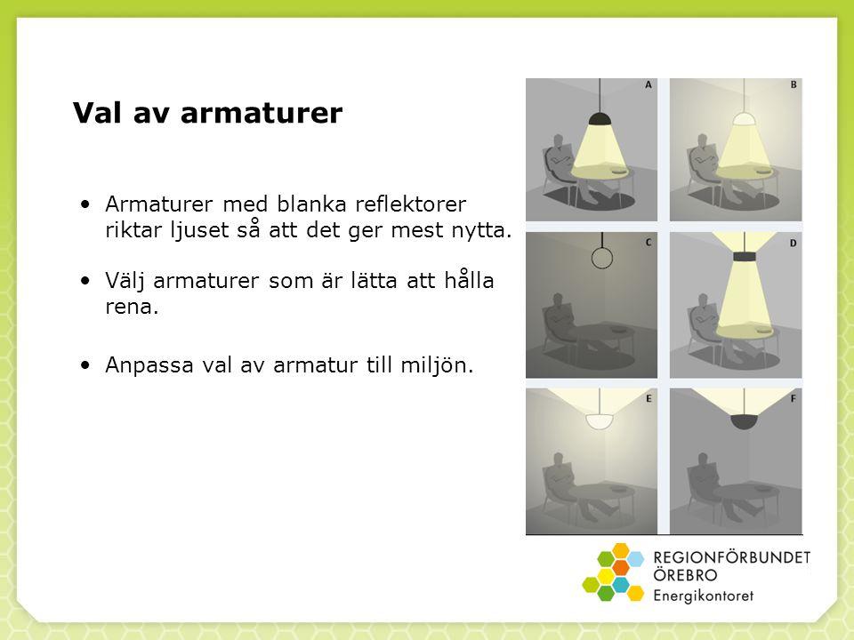 Val av armaturer Armaturer med blanka reflektorer riktar ljuset så att det ger mest nytta.
