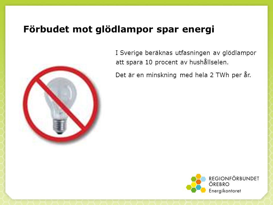 Förbudet mot glödlampor spar energi I Sverige beräknas utfasningen av glödlampor att spara 10 procent av hushållselen.
