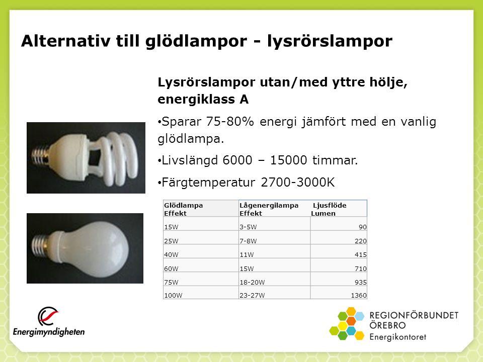 Alternativ till glödlampor - lysrörslampor Lysrörslampor utan/med yttre hölje, energiklass A Sparar 75-80% energi jämfört med en vanlig glödlampa.