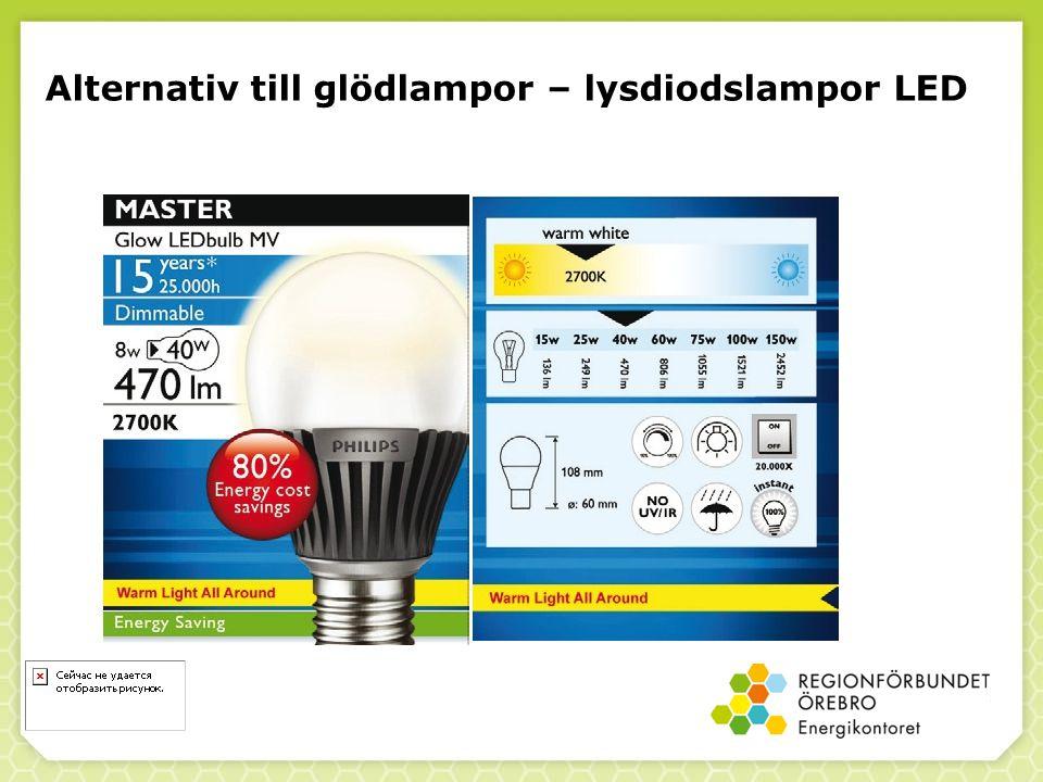 Alternativ till glödlampor – lysdiodslampor LED