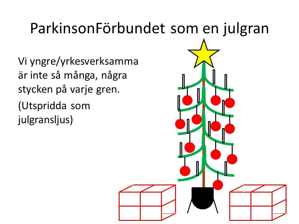 ParkinsonFörbundet som en julgran Vi yngre/yrkesverksamma är inte så många, några stycken på varje gren. (Utspridda som julgransljus)