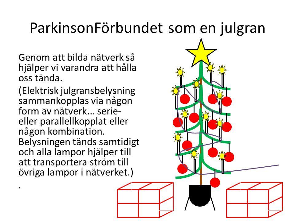 ParkinsonFörbundet som en julgran Genom att bilda nätverk så hjälper vi varandra att hålla oss tända. (Elektrisk julgransbelysning sammankopplas via n