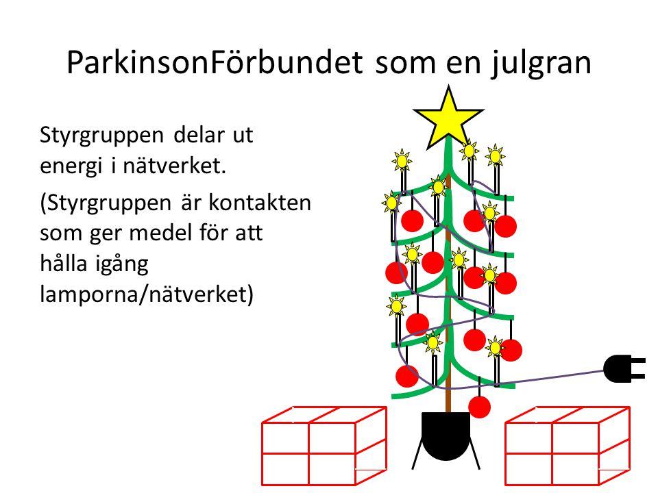 ParkinsonFörbundet som en julgran Styrgruppen delar ut energi i nätverket. (Styrgruppen är kontakten som ger medel för att hålla igång lamporna/nätver