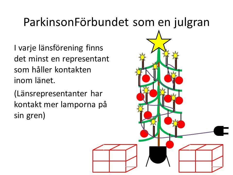 ParkinsonFörbundet som en julgran I varje länsförening finns det minst en representant som håller kontakten inom länet. (Länsrepresentanter har kontak
