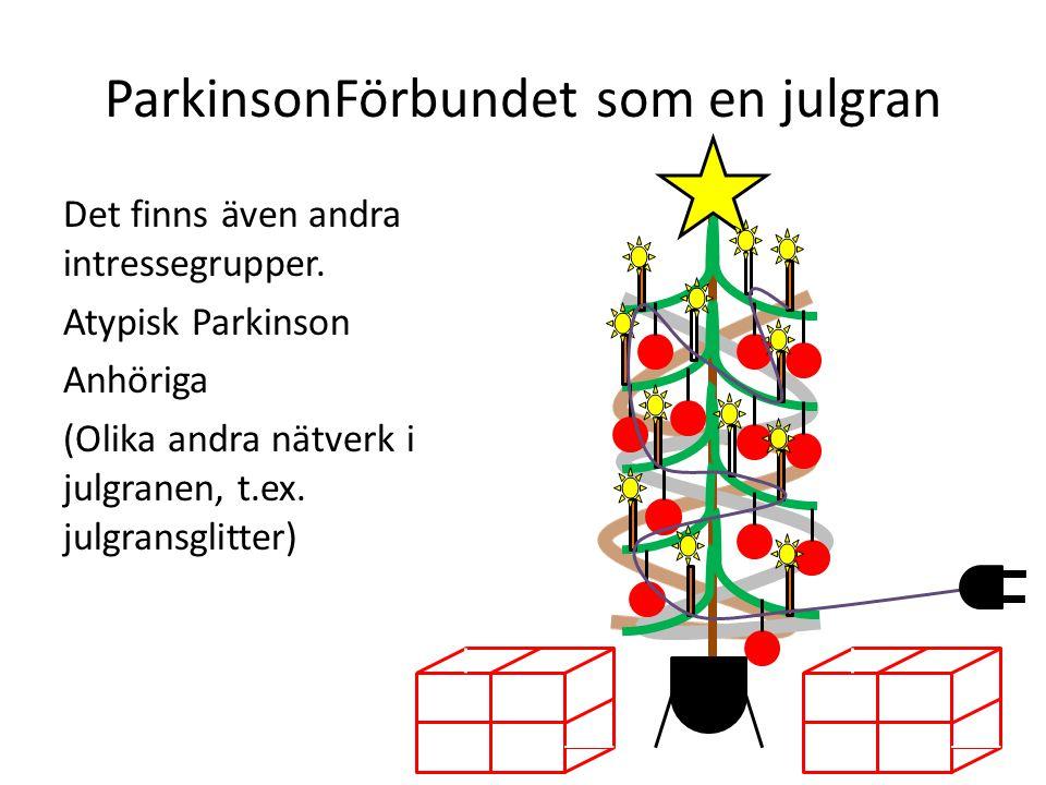 ParkinsonFörbundet som en julgran Det finns även andra intressegrupper. Atypisk Parkinson Anhöriga (Olika andra nätverk i julgranen, t.ex. julgransgli