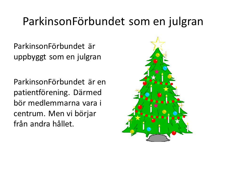ParkinsonFörbundet som en julgran ParkinsonFörbundet är uppbyggt som en julgran ParkinsonFörbundet är en patientförening. Därmed bör medlemmarna vara