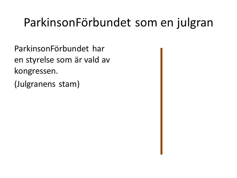 ParkinsonFörbundet som en julgran ParkinsonFörbundet har en styrelse som är vald av kongressen. (Julgranens stam)