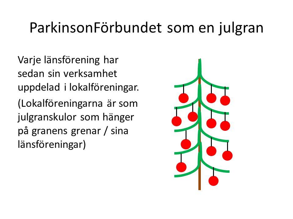 ParkinsonFörbundet som en julgran Varje länsförening har sedan sin verksamhet uppdelad i lokalföreningar. (Lokalföreningarna är som julgranskulor som