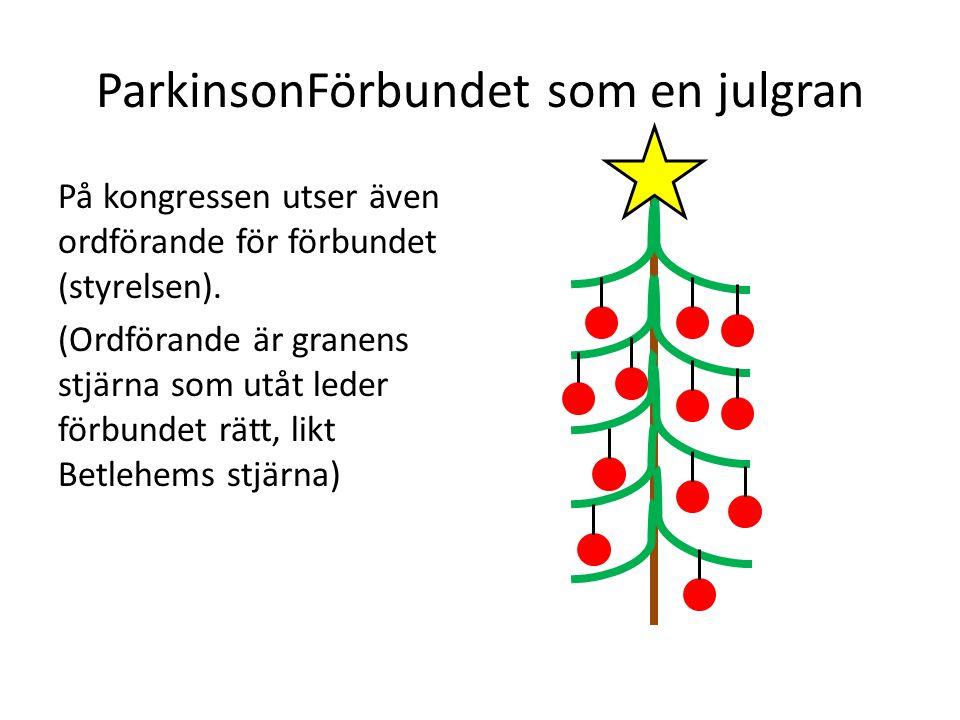 ParkinsonFörbundet som en julgran På kongressen utser även ordförande för förbundet (styrelsen). (Ordförande är granens stjärna som utåt leder förbund