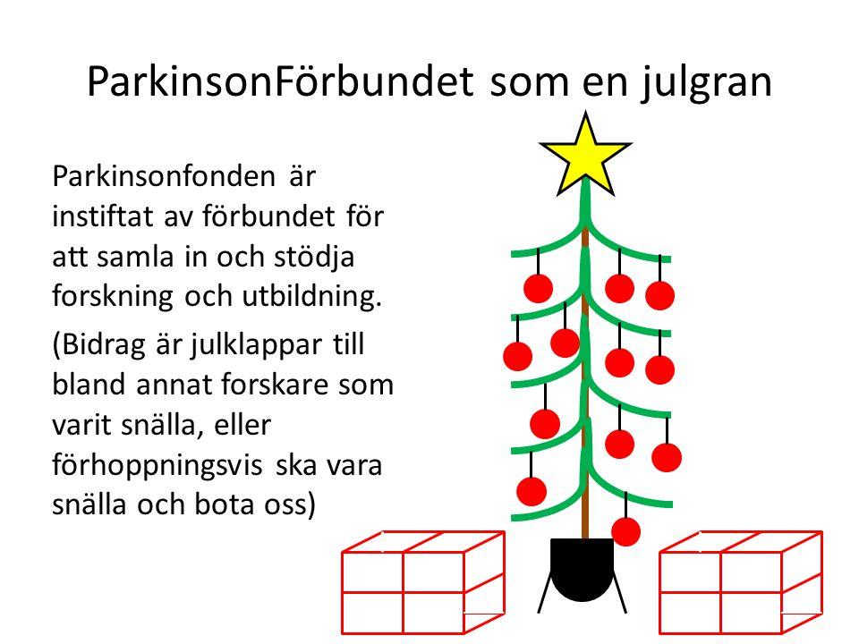 ParkinsonFörbundet som en julgran Parkinsonfonden är instiftat av förbundet för att samla in och stödja forskning och utbildning. (Bidrag är julklappa