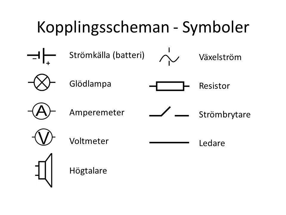 Kopplingsscheman - Symboler Strömkälla (batteri) Glödlampa Amperemeter Voltmeter Högtalare Växelström Resistor Strömbrytare Ledare