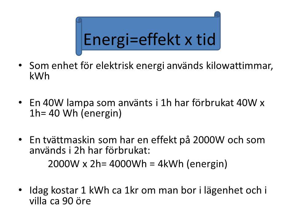 Som enhet för elektrisk energi används kilowattimmar, kWh En 40W lampa som använts i 1h har förbrukat 40W x 1h= 40 Wh (energin) En tvättmaskin som har