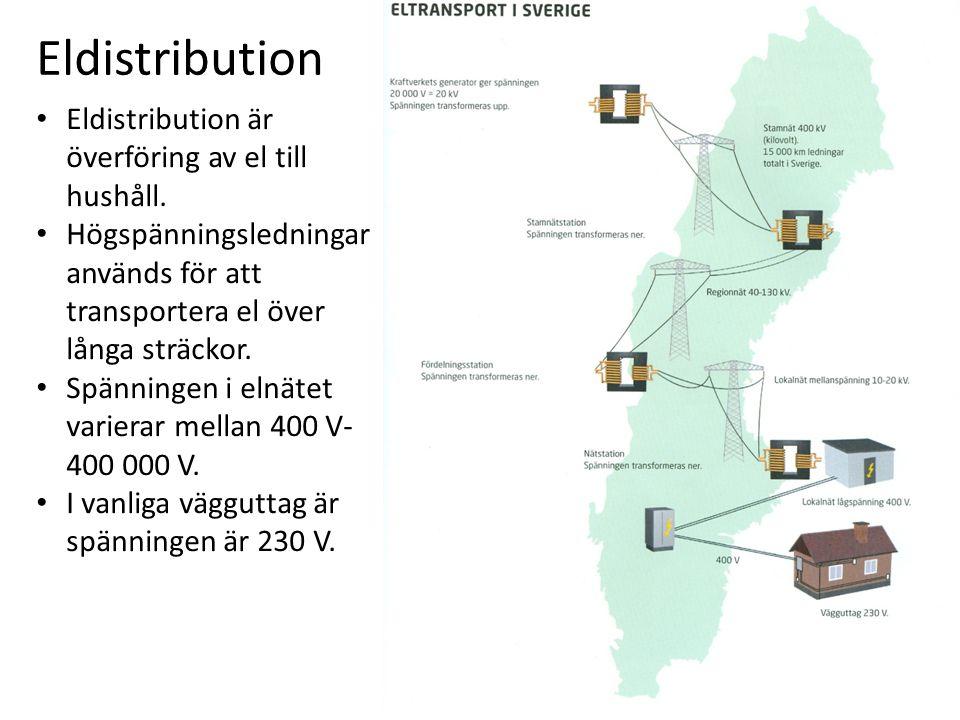 Eldistribution Eldistribution är överföring av el till hushåll. Högspänningsledningar används för att transportera el över långa sträckor. Spänningen